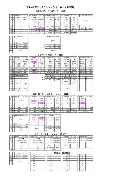 金沢ユースチャレンジカップ(前期)日程表