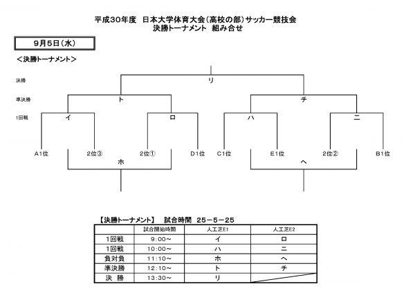 H30付属大会(決勝トーナメント)
