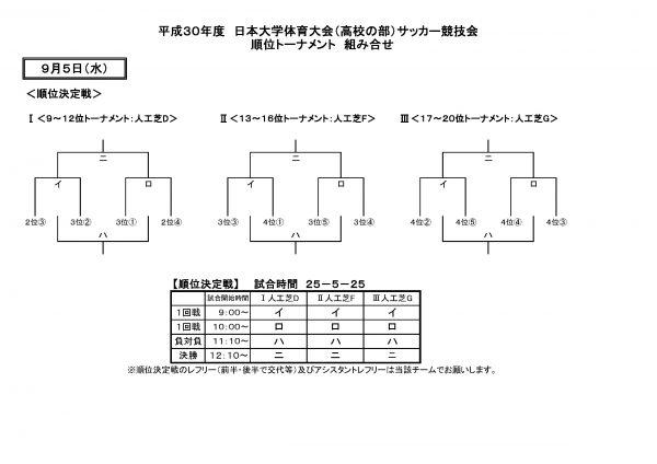 H30付属大会(順位トーナメント)