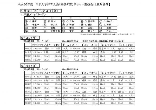 H30付属大会(予選リーグ)