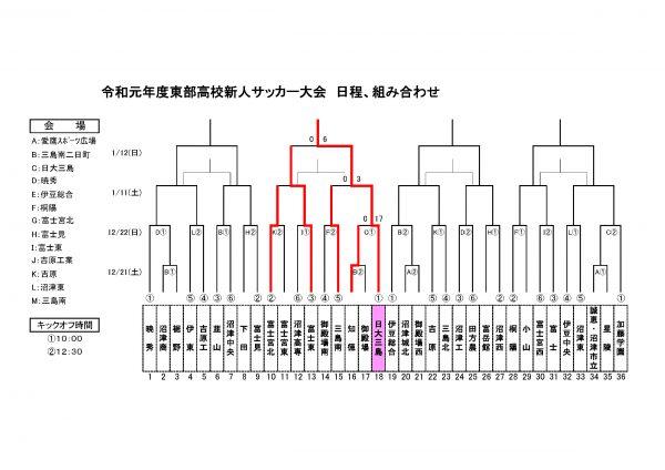R01東部新人戦トーナメント(結果)