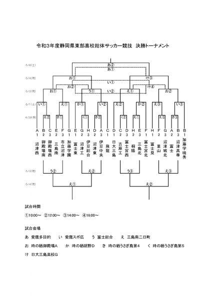 R03年度県東部総体組合せ(決勝T)